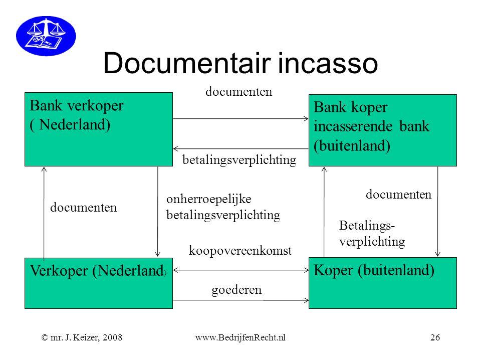 Documentair incasso © mr. J. Keizer, 2008www.BedrijfenRecht.nl26 Bank verkoper ( Nederland) koopovereenkomst betalingsverplichting Verkoper (Nederland