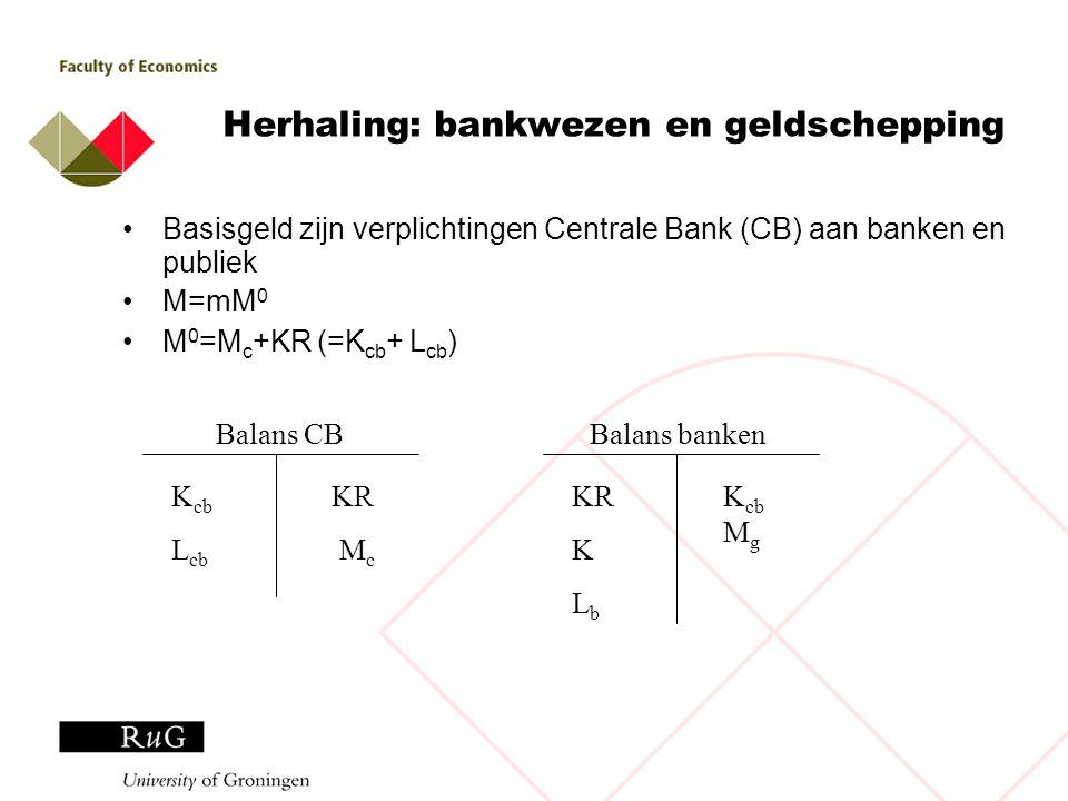 Herhaling: bankwezen en geldschepping Basisgeld zijn verplichtingen Centrale Bank (CB) aan banken en publiek M=mM 0 M 0 =M c +KR (=K cb + L cb ) Balan