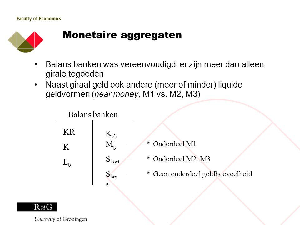 Monetaire aggregaten Balans banken was vereenvoudigd: er zijn meer dan alleen girale tegoeden Naast giraal geld ook andere (meer of minder) liquide ge