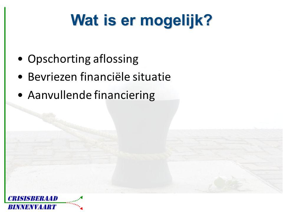 Wat moet er gebeuren? Wijziging van regelgeving Inspanning van banken Inspanning van bedrijven