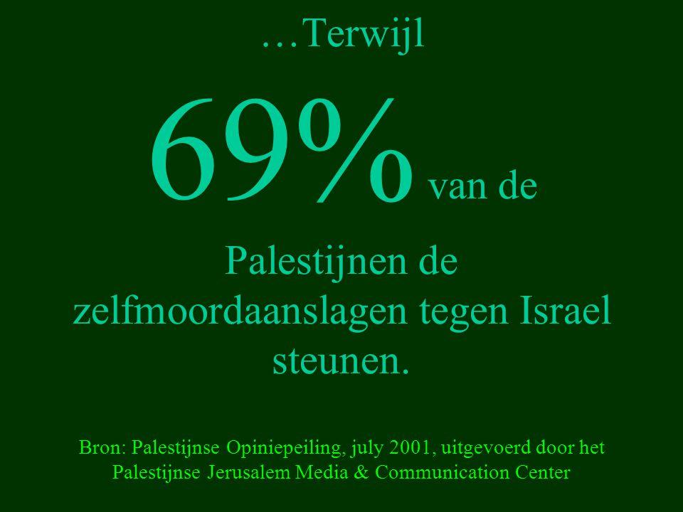 …Terwijl 69% van de Palestijnen de zelfmoordaanslagen tegen Israel steunen. Bron: Palestijnse Opiniepeiling, july 2001, uitgevoerd door het Palestijns