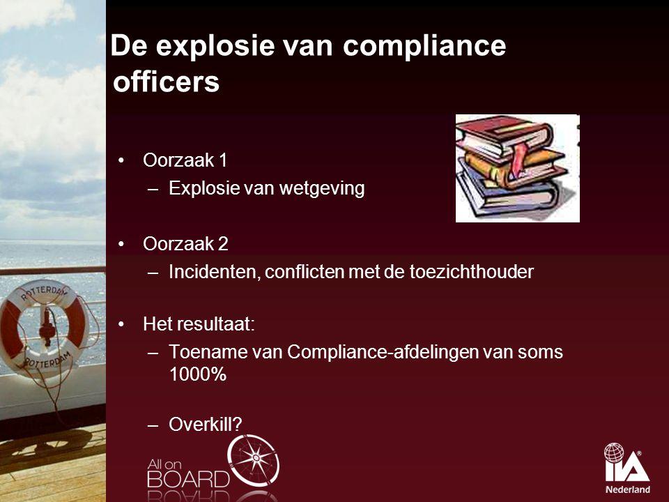 De explosie van compliance officers Oorzaak 1 –Explosie van wetgeving Oorzaak 2 –Incidenten, conflicten met de toezichthouder Het resultaat: –Toename