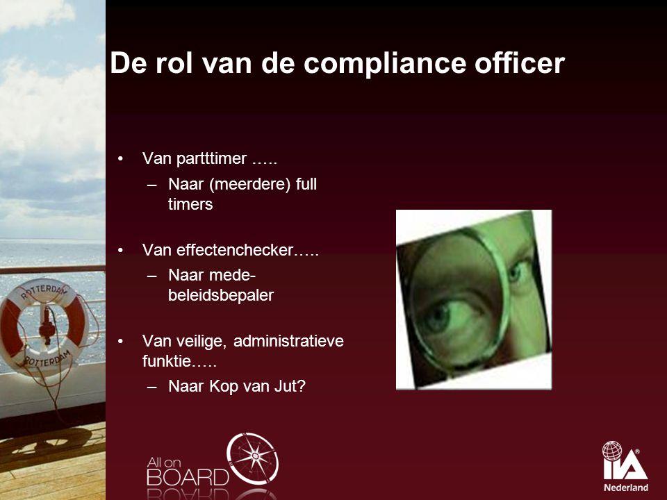 De rol van de compliance officer Van partttimer ….. –Naar (meerdere) full timers Van effectenchecker….. –Naar mede- beleidsbepaler Van veilige, admini