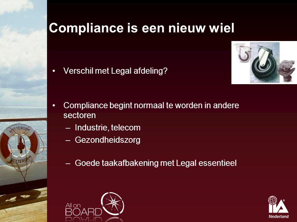 Compliance is een nieuw wiel Verschil met Legal afdeling? Compliance begint normaal te worden in andere sectoren –Industrie, telecom –Gezondheidszorg