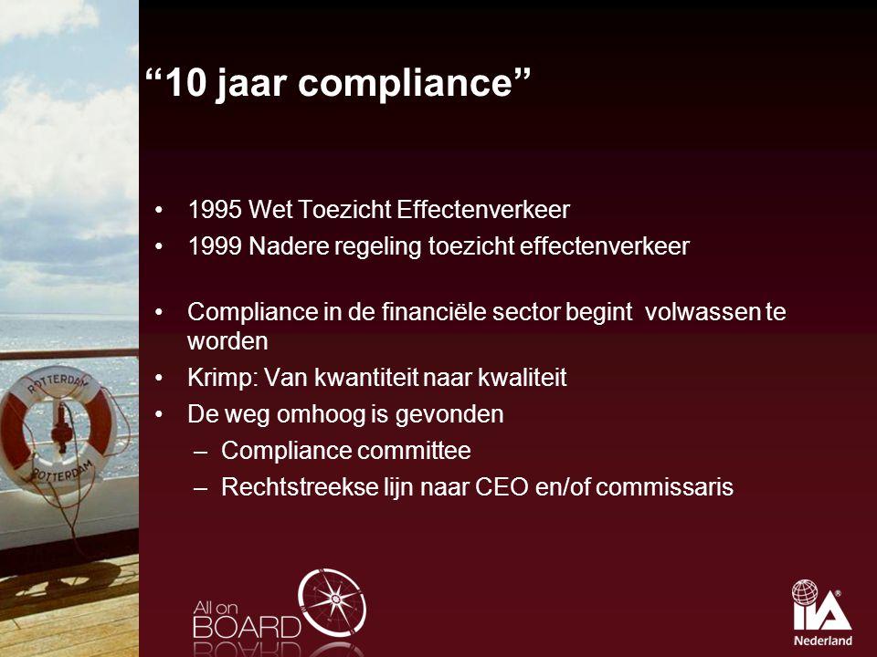 """""""10 jaar compliance"""" 1995 Wet Toezicht Effectenverkeer 1999 Nadere regeling toezicht effectenverkeer Compliance in de financiële sector begint volwass"""