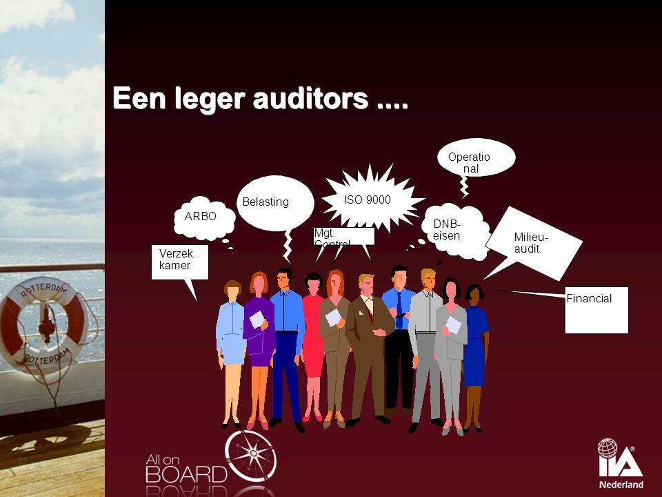 ISO 9000 Mgt. Control ARBO Financial DNB- eisen Verzek. kamer Milieu- audit Belasting Operatio nal Een leger auditors....