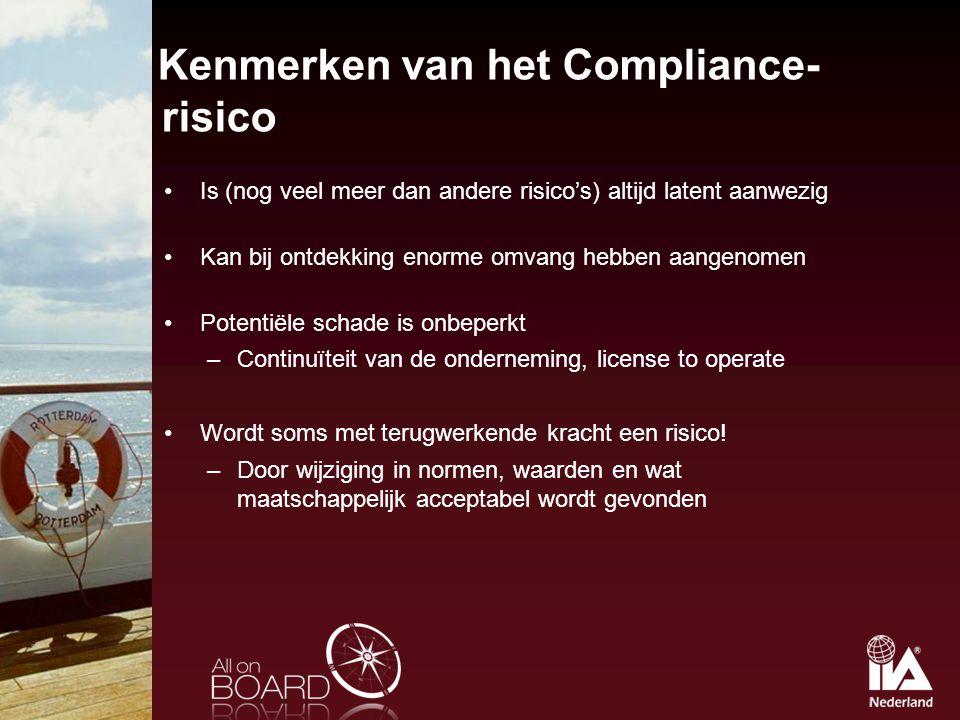 Kenmerken van het Compliance- risico Is (nog veel meer dan andere risico's) altijd latent aanwezig Kan bij ontdekking enorme omvang hebben aangenomen