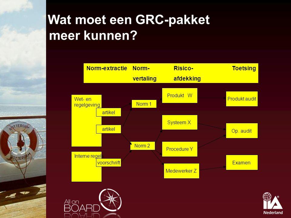 Wat moet een GRC-pakket meer kunnen? Norm-extractie Norm-Risico-Toetsing vertalingafdekking Wet- en regelgeving Interne regels artikel voorschrift Nor
