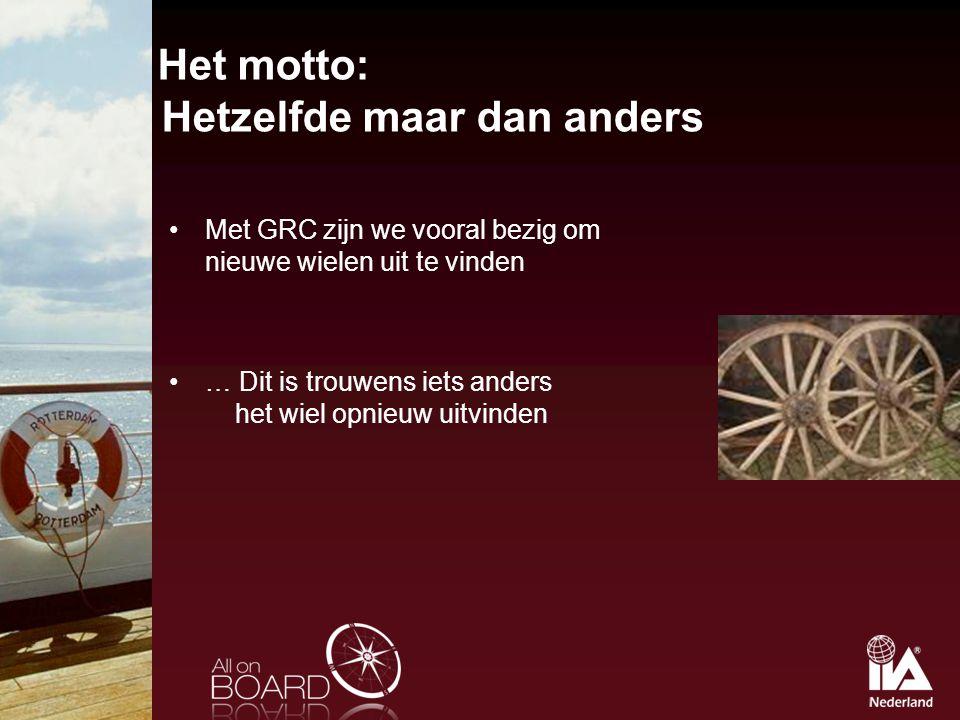 Het motto: Hetzelfde maar dan anders Met GRC zijn we vooral bezig om nieuwe wielen uit te vinden … Dit is trouwens iets anders het wiel opnieuw uitvin