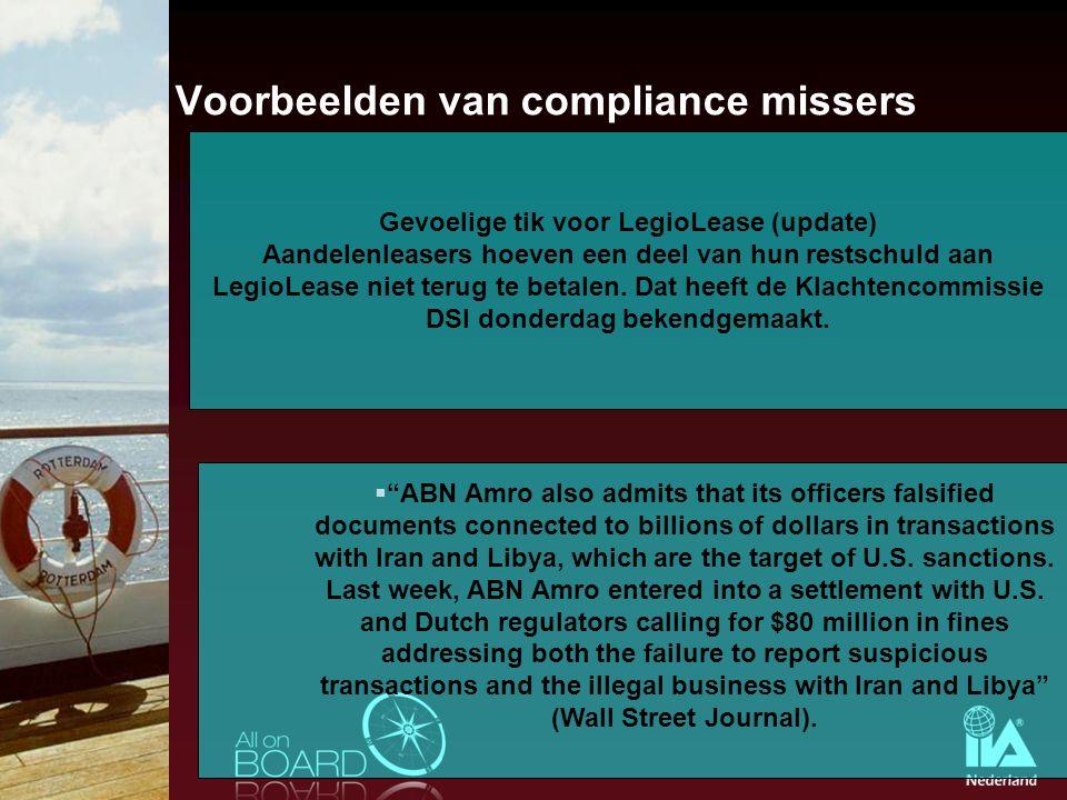 Voorbeelden van compliance missers Gevoelige tik voor LegioLease (update) Aandelenleasers hoeven een deel van hun restschuld aan LegioLease niet terug