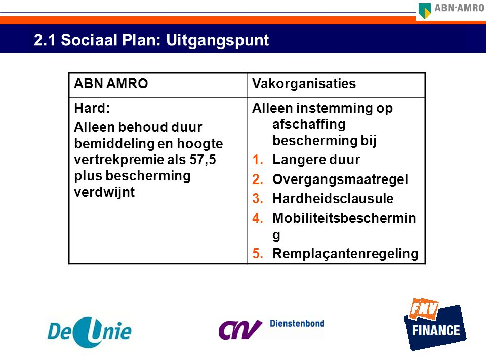 2.1 Sociaal Plan: Uitgangspunt ABN AMROVakorganisaties Hard: Alleen behoud duur bemiddeling en hoogte vertrekpremie als 57,5 plus bescherming verdwijn