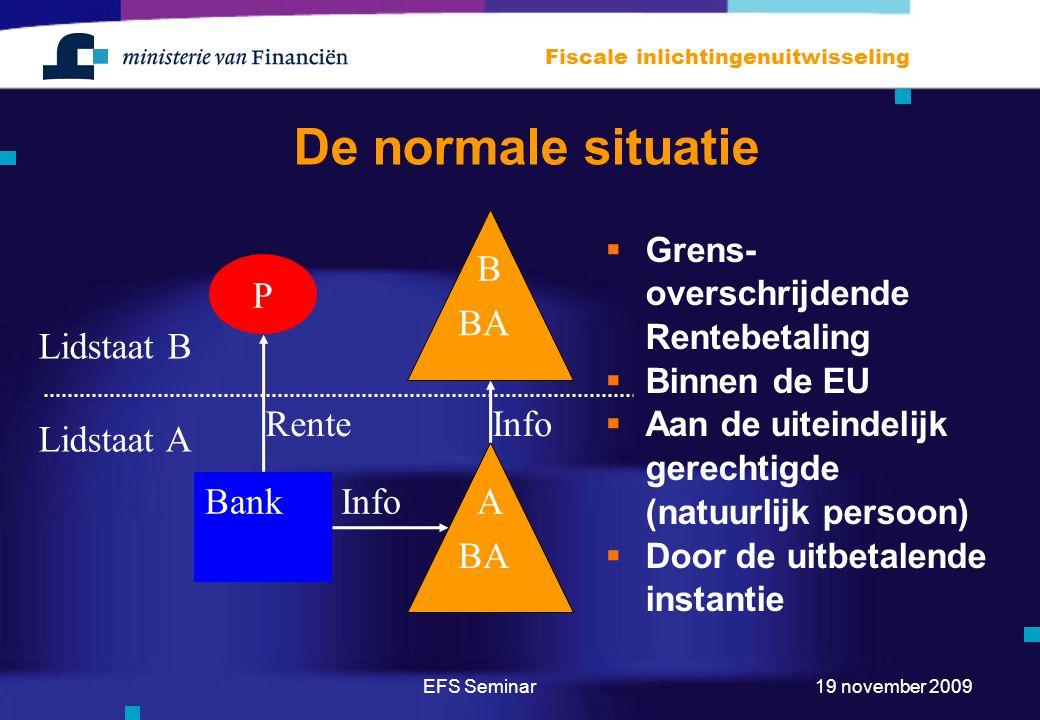 EFS Seminar Fiscale inlichtingenuitwisseling 19 november 2009  Grens- overschrijdende Rentebetaling  Binnen de EU  Aan de uiteindelijk gerechtigde (natuurlijk persoon)  Door de uitbetalende instantie Bank P Rente Lidstaat A Lidstaat B BA A B Info De normale situatie