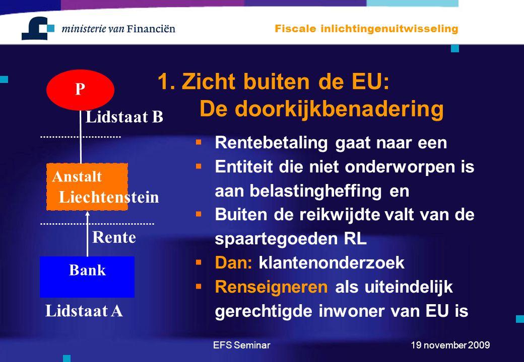 EFS Seminar Fiscale inlichtingenuitwisseling 19 november 2009 1. Zicht buiten de EU: De doorkijkbenadering  Rentebetaling gaat naar een  Entiteit di