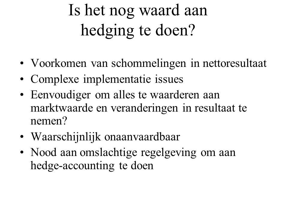 Is het nog waard aan hedging te doen.