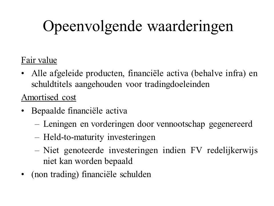 Opeenvolgende waarderingen Fair value Alle afgeleide producten, financiële activa (behalve infra) en schuldtitels aangehouden voor tradingdoeleinden A
