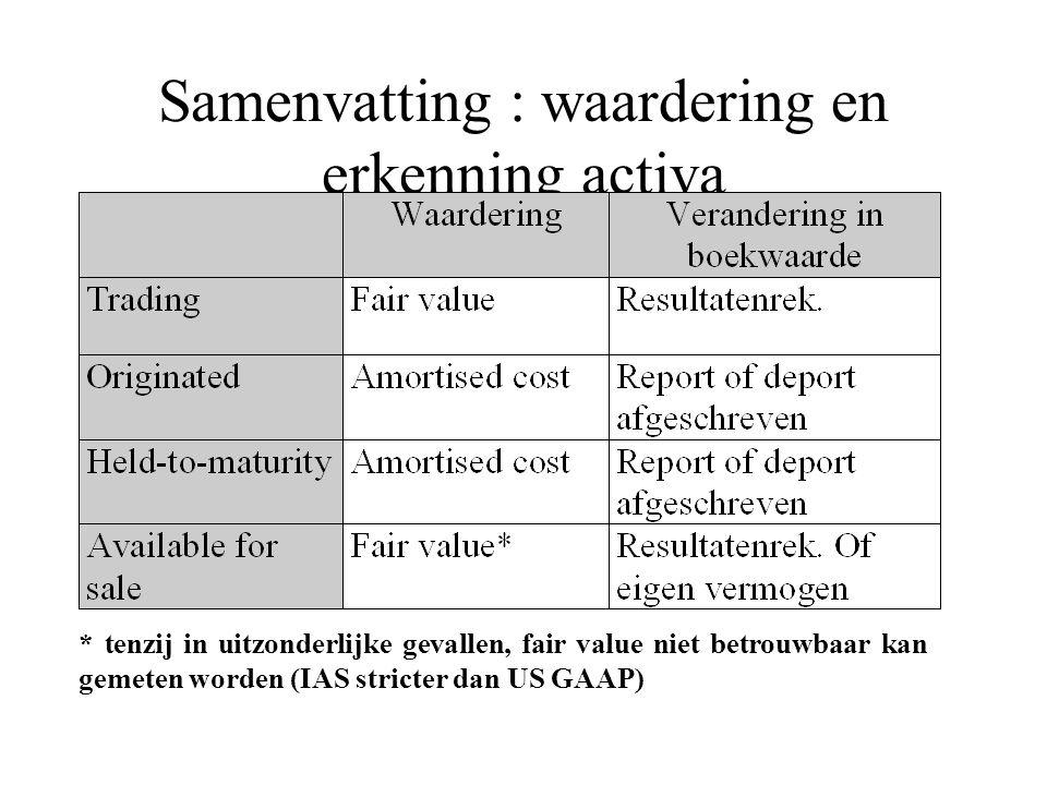 Samenvatting : waardering en erkenning activa * tenzij in uitzonderlijke gevallen, fair value niet betrouwbaar kan gemeten worden (IAS stricter dan US GAAP)