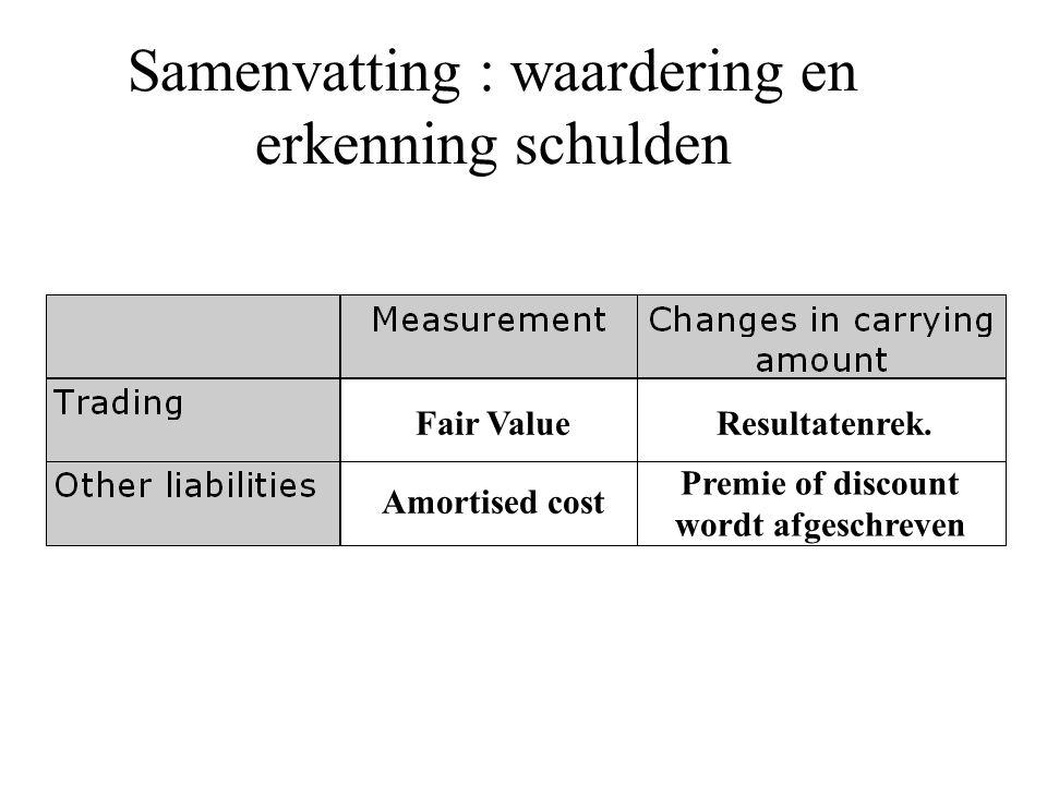 Samenvatting : waardering en erkenning schulden Fair Value Amortised cost Resultatenrek. Premie of discount wordt afgeschreven