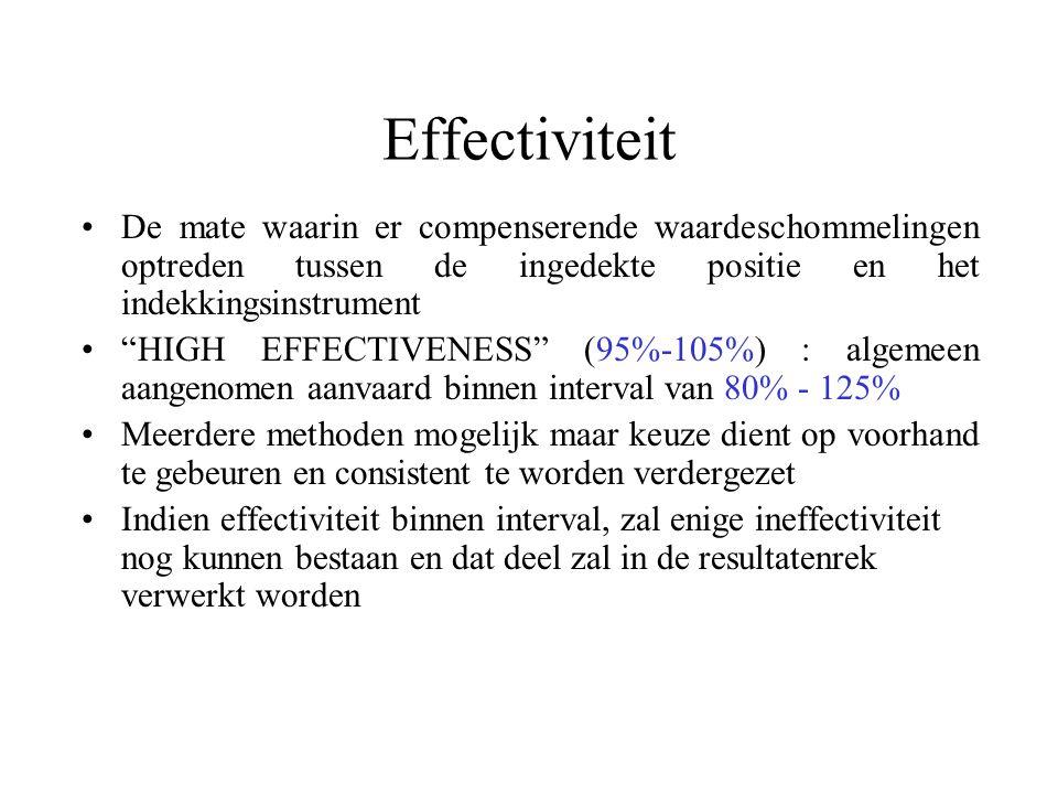 """Effectiviteit De mate waarin er compenserende waardeschommelingen optreden tussen de ingedekte positie en het indekkingsinstrument """"HIGH EFFECTIVENESS"""