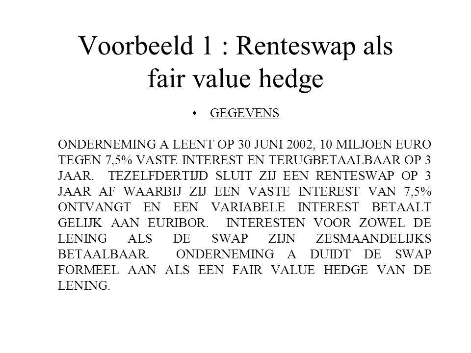 Voorbeeld 1 : Renteswap als fair value hedge GEGEVENS ONDERNEMING A LEENT OP 30 JUNI 2002, 10 MILJOEN EURO TEGEN 7,5% VASTE INTEREST EN TERUGBETAALBAAR OP 3 JAAR.