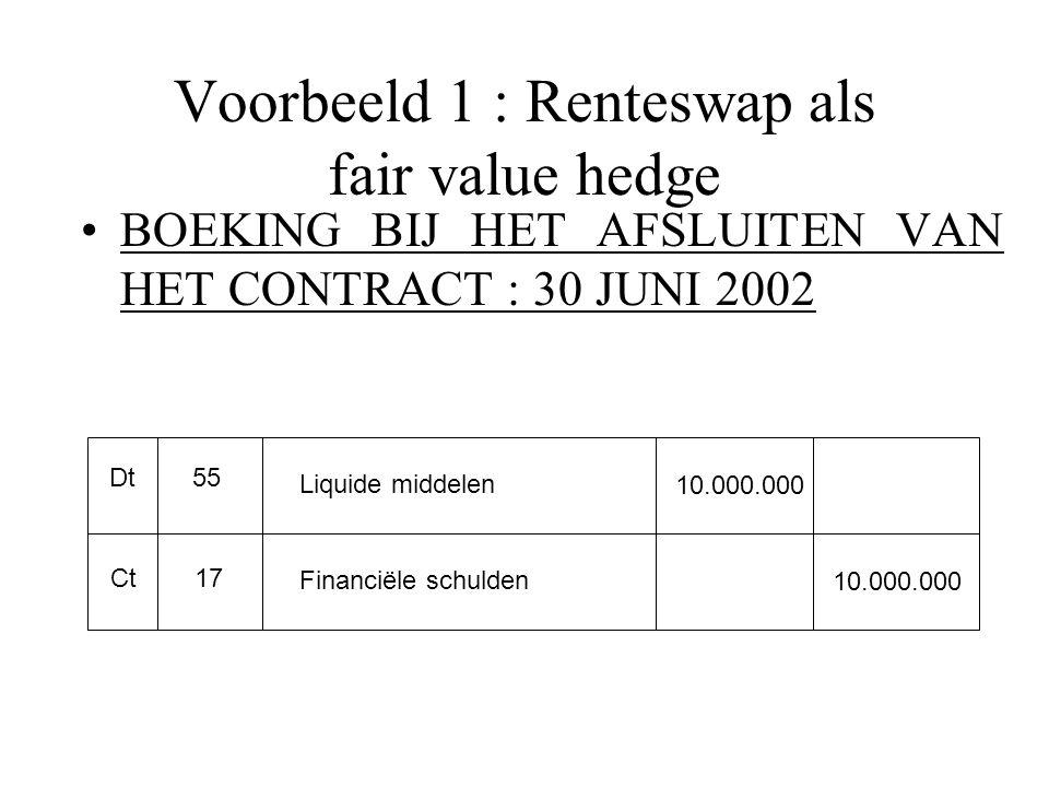 Dt Ct 55 17 Liquide middelen Financiële schulden 10.000.000 Voorbeeld 1 : Renteswap als fair value hedge BOEKING BIJ HET AFSLUITEN VAN HET CONTRACT : 30 JUNI 2002