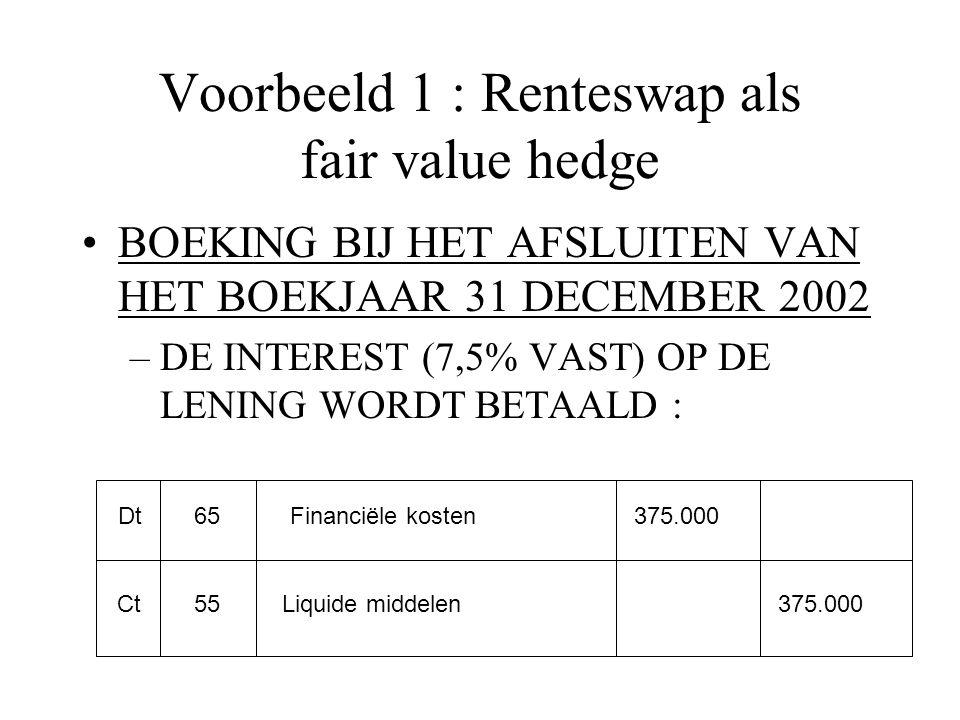 Voorbeeld 1 : Renteswap als fair value hedge BOEKING BIJ HET AFSLUITEN VAN HET BOEKJAAR 31 DECEMBER 2002 –DE INTEREST (7,5% VAST) OP DE LENING WORDT BETAALD : Dt Ct 65 55 Financiële kosten Liquide middelen 375.000