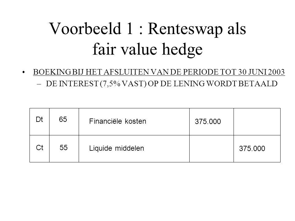 Voorbeeld 1 : Renteswap als fair value hedge BOEKING BIJ HET AFSLUITEN VAN DE PERIODE TOT 30 JUNI 2003 –DE INTEREST (7,5% VAST) OP DE LENING WORDT BETAALD Dt Ct 65 55 Financiële kosten Liquide middelen 375.000