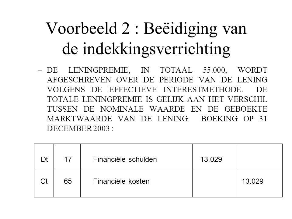 Voorbeeld 2 : Beëidiging van de indekkingsverrichting –DE LENINGPREMIE, IN TOTAAL 55.000, WORDT AFGESCHREVEN OVER DE PERIODE VAN DE LENING VOLGENS DE EFFECTIEVE INTERESTMETHODE.