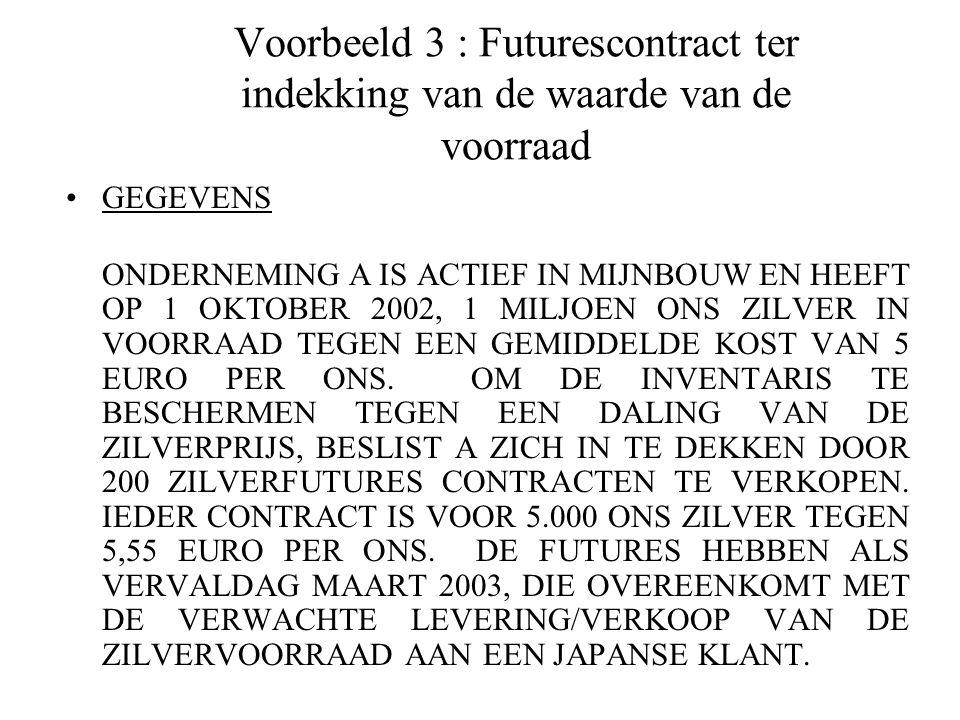 Voorbeeld 3 : Futurescontract ter indekking van de waarde van de voorraad GEGEVENS  ONDERNEMING A IS ACTIEF IN MIJNBOUW EN HEEFT OP 1 OKTOBER 2002, 1 MILJOEN ONS ZILVER IN VOORRAAD TEGEN EEN GEMIDDELDE KOST VAN 5 EURO PER ONS.
