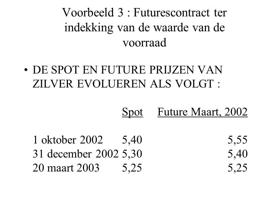 Voorbeeld 3 : Futurescontract ter indekking van de waarde van de voorraad DE SPOT EN FUTURE PRIJZEN VAN ZILVER EVOLUEREN ALS VOLGT : SpotFuture Maart, 2002 1 oktober 20025,405,55 31 december 20025,305,40 20 maart 20035,255,25