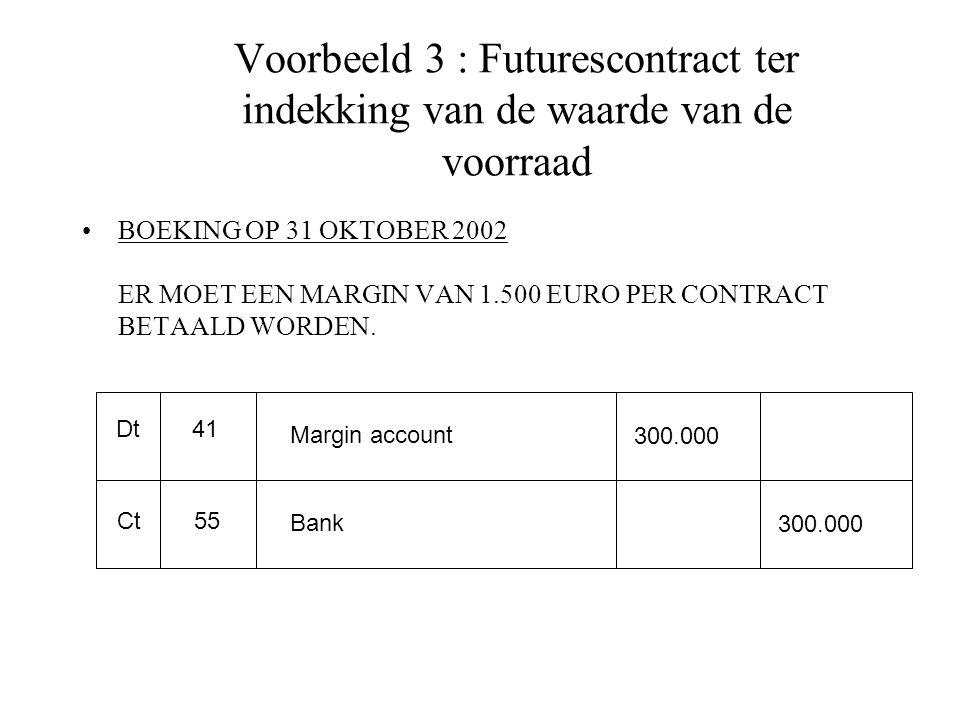 Voorbeeld 3 : Futurescontract ter indekking van de waarde van de voorraad BOEKING OP 31 OKTOBER 2002 ER MOET EEN MARGIN VAN 1.500 EURO PER CONTRACT BETAALD WORDEN.