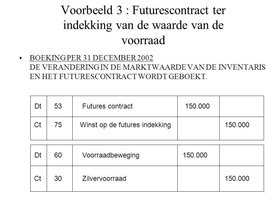 Voorbeeld 3 : Futurescontract ter indekking van de waarde van de voorraad BOEKING PER 31 DECEMBER 2002 DE VERANDERING IN DE MARKTWAARDE VAN DE INVENTARIS EN HET FUTURESCONTRACT WORDT GEBOEKT.
