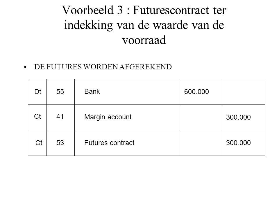 Voorbeeld 3 : Futurescontract ter indekking van de waarde van de voorraad DE FUTURES WORDEN AFGEREKEND Dt Ct 55 41 Bank Margin account 600.000 300.000 Futures contractCt53300.000
