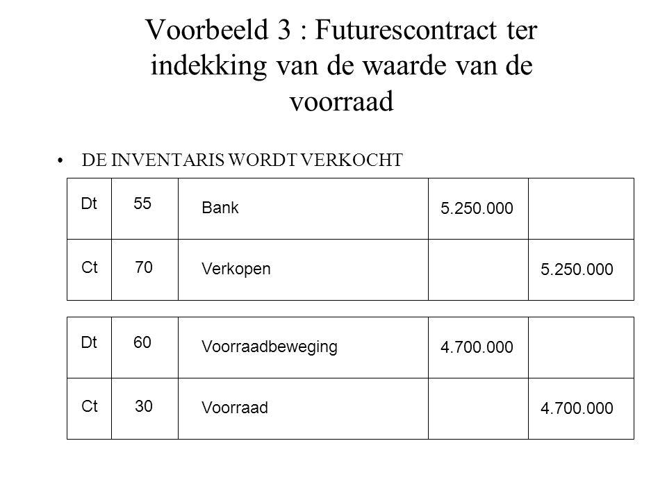 Voorbeeld 3 : Futurescontract ter indekking van de waarde van de voorraad DE INVENTARIS WORDT VERKOCHT Dt Ct 55 70 Bank Verkopen 5.250.000 Dt Ct 60 30 Voorraadbeweging Voorraad 4.700.000