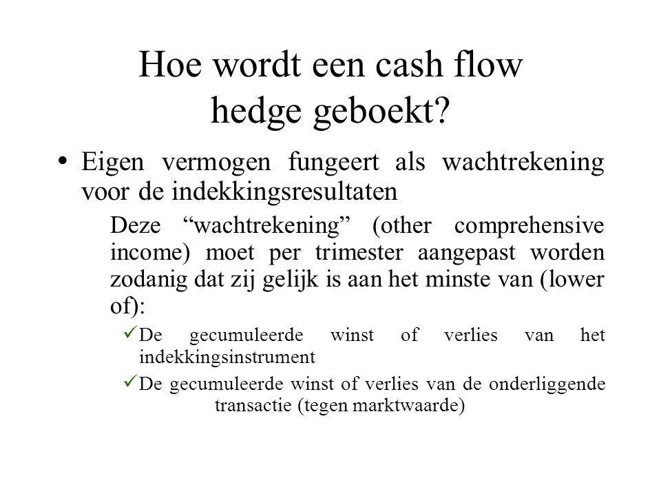 """Hoe wordt een cash flow hedge geboekt?  Eigen vermogen fungeert als wachtrekening voor de indekkingsresultaten Deze """"wachtrekening"""" (other comprehens"""