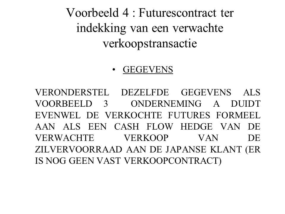 Voorbeeld 4 : Futurescontract ter indekking van een verwachte verkoopstransactie GEGEVENS VERONDERSTEL DEZELFDE GEGEVENS ALS VOORBEELD 3 ONDERNEMING A