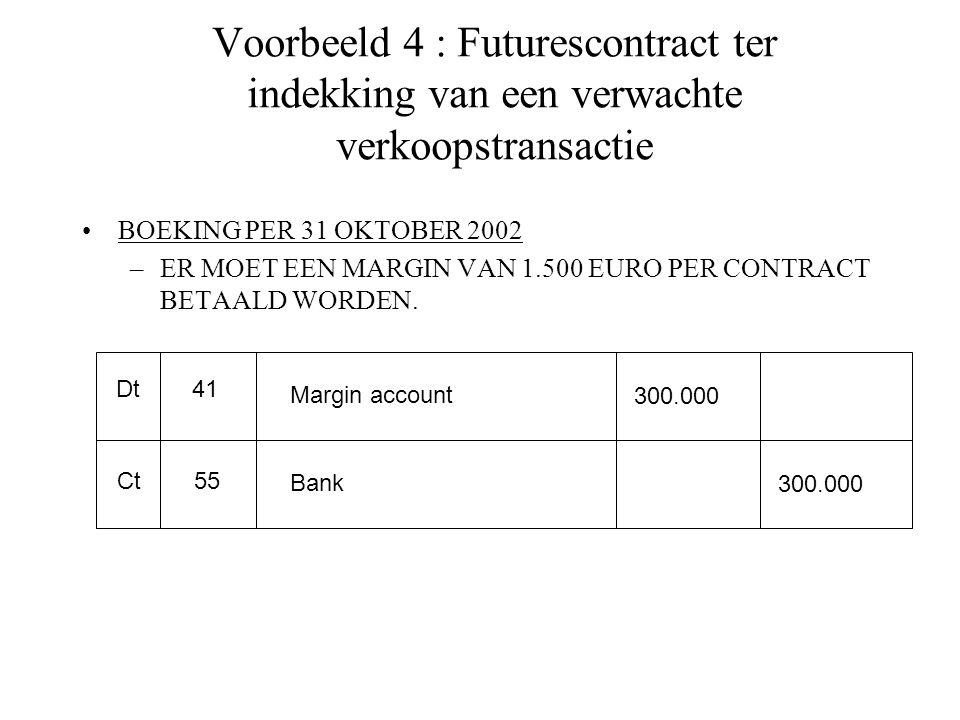 Voorbeeld 4 : Futurescontract ter indekking van een verwachte verkoopstransactie BOEKING PER 31 OKTOBER 2002 –ER MOET EEN MARGIN VAN 1.500 EURO PER CO
