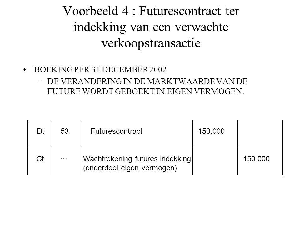 Voorbeeld 4 : Futurescontract ter indekking van een verwachte verkoopstransactie BOEKING PER 31 DECEMBER 2002 –DE VERANDERING IN DE MARKTWAARDE VAN DE FUTURE WORDT GEBOEKT IN EIGEN VERMOGEN.