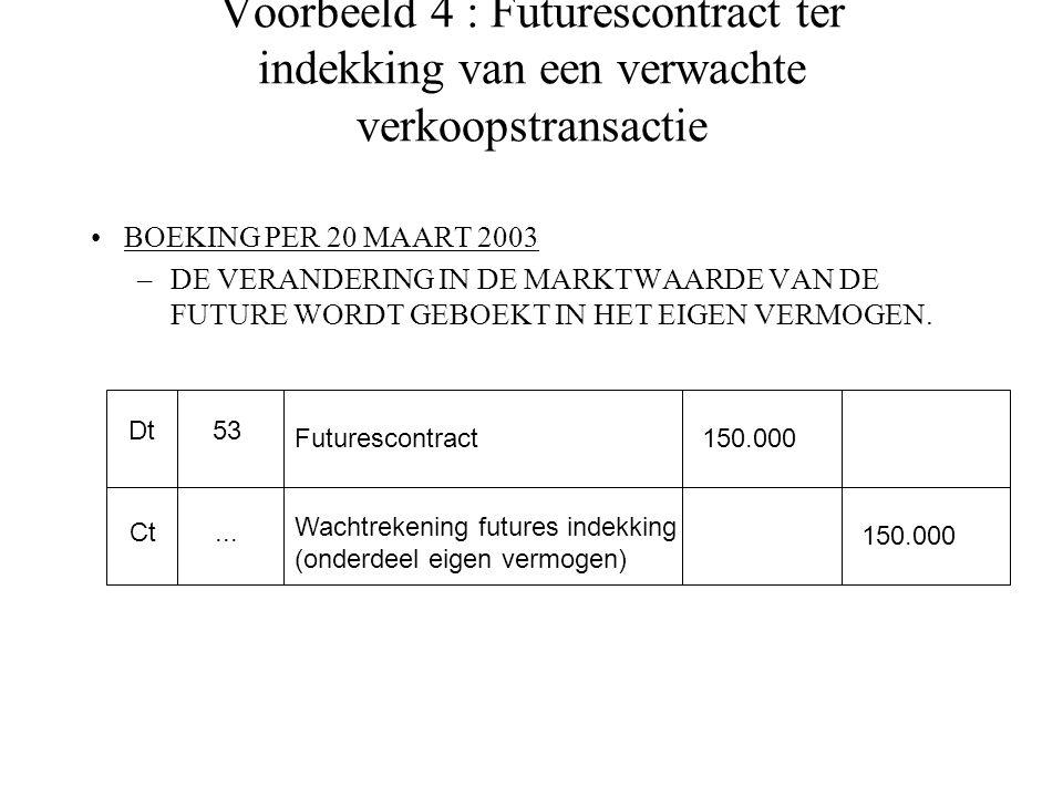 Voorbeeld 4 : Futurescontract ter indekking van een verwachte verkoopstransactie BOEKING PER 20 MAART 2003 –DE VERANDERING IN DE MARKTWAARDE VAN DE FUTURE WORDT GEBOEKT IN HET EIGEN VERMOGEN.