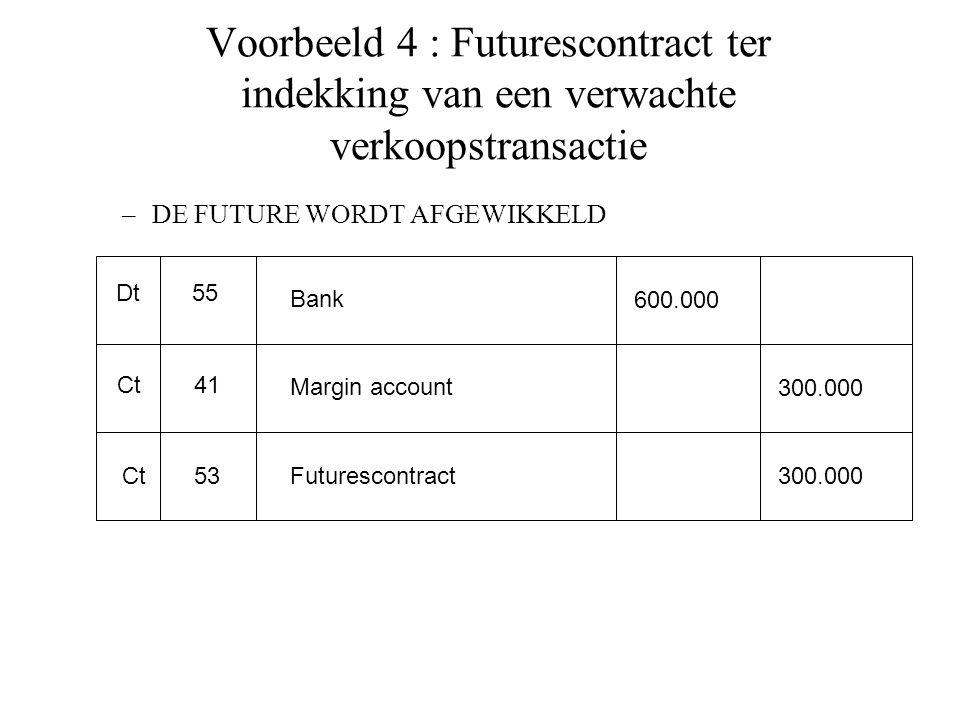 Voorbeeld 4 : Futurescontract ter indekking van een verwachte verkoopstransactie –DE FUTURE WORDT AFGEWIKKELD Dt Ct 55 41 Bank Margin account 600.000