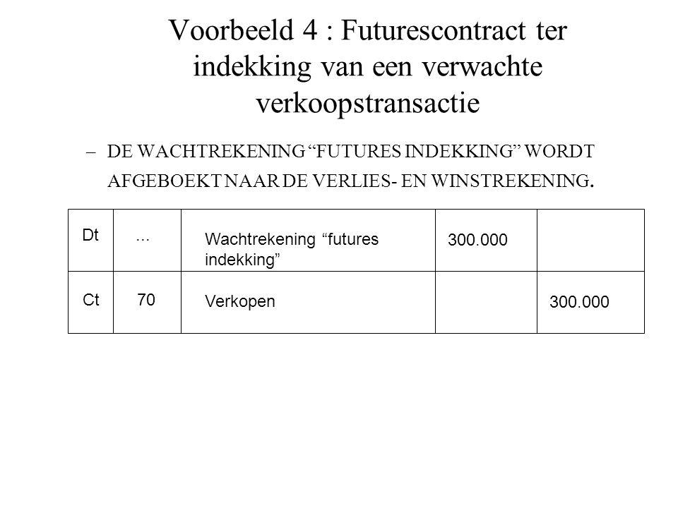 Voorbeeld 4 : Futurescontract ter indekking van een verwachte verkoopstransactie –DE WACHTREKENING FUTURES INDEKKING WORDT AFGEBOEKT NAAR DE VERLIES- EN WINSTREKENING.