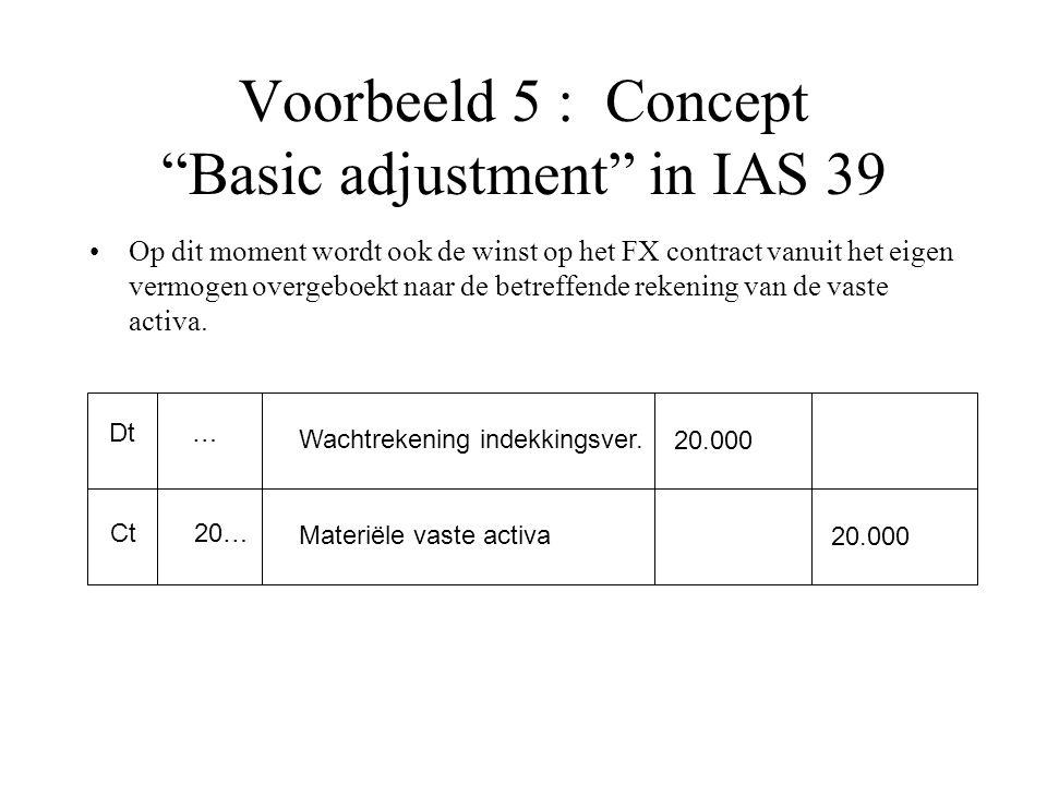 Voorbeeld 5 : Concept Basic adjustment in IAS 39 Op dit moment wordt ook de winst op het FX contract vanuit het eigen vermogen overgeboekt naar de betreffende rekening van de vaste activa.
