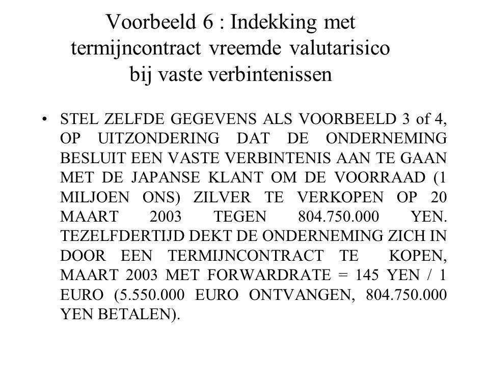 Voorbeeld 6 : Indekking met termijncontract vreemde valutarisico bij vaste verbintenissen STEL ZELFDE GEGEVENS ALS VOORBEELD 3 of 4, OP UITZONDERING DAT DE ONDERNEMING BESLUIT EEN VASTE VERBINTENIS AAN TE GAAN MET DE JAPANSE KLANT OM DE VOORRAAD (1 MILJOEN ONS) ZILVER TE VERKOPEN OP 20 MAART 2003 TEGEN 804.750.000 YEN.