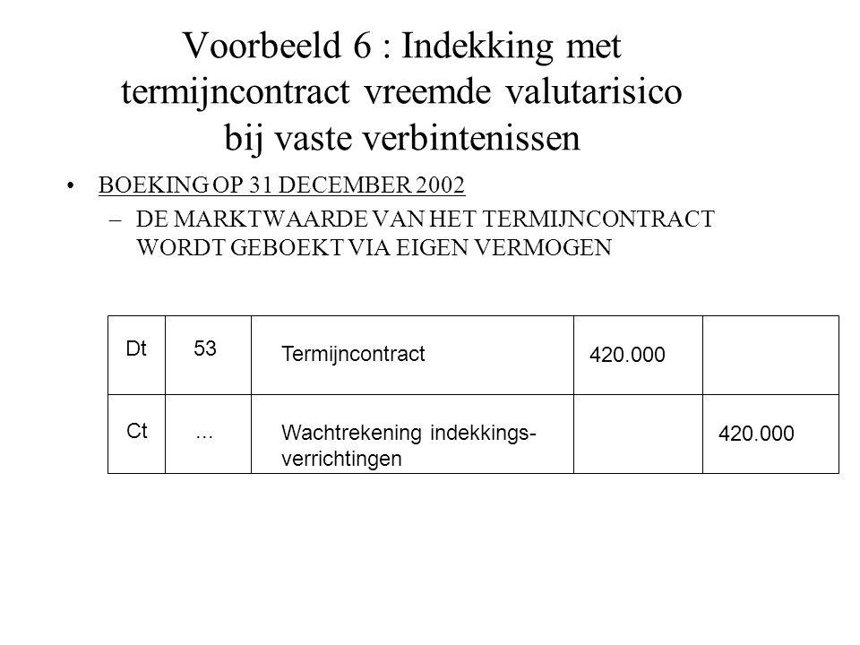 Voorbeeld 6 : Indekking met termijncontract vreemde valutarisico bij vaste verbintenissen BOEKING OP 31 DECEMBER 2002 –DE MARKTWAARDE VAN HET TERMIJNCONTRACT WORDT GEBOEKT VIA EIGEN VERMOGEN Dt Ct 53...