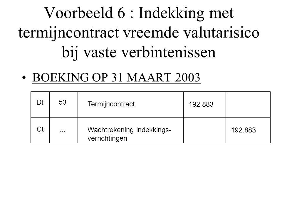 Voorbeeld 6 : Indekking met termijncontract vreemde valutarisico bij vaste verbintenissen BOEKING OP 31 MAART 2003 Dt Ct 53... Termijncontract Wachtre