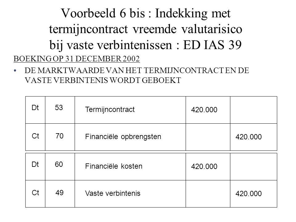Voorbeeld 6 bis : Indekking met termijncontract vreemde valutarisico bij vaste verbintenissen : ED IAS 39 BOEKING OP 31 DECEMBER 2002 DE MARKTWAARDE VAN HET TERMIJNCONTRACT EN DE VASTE VERBINTENIS WORDT GEBOEKT Dt Ct 53 70 Termijncontract Financiële opbrengsten 420.000 Dt Ct 60 49 Financiële kosten Vaste verbintenis 420.000