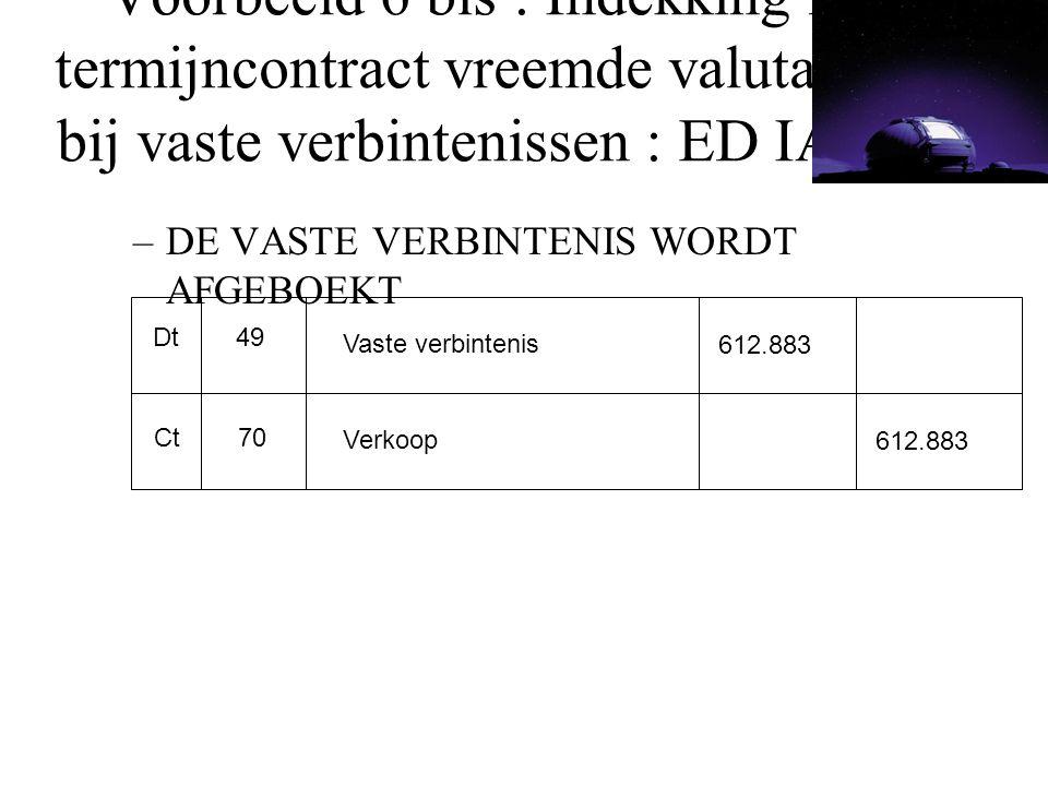 Voorbeeld 6 bis : Indekking met termijncontract vreemde valutarisico bij vaste verbintenissen : ED IAS 39 –DE VASTE VERBINTENIS WORDT AFGEBOEKT Dt Ct 49 70 Vaste verbintenis Verkoop 612.883