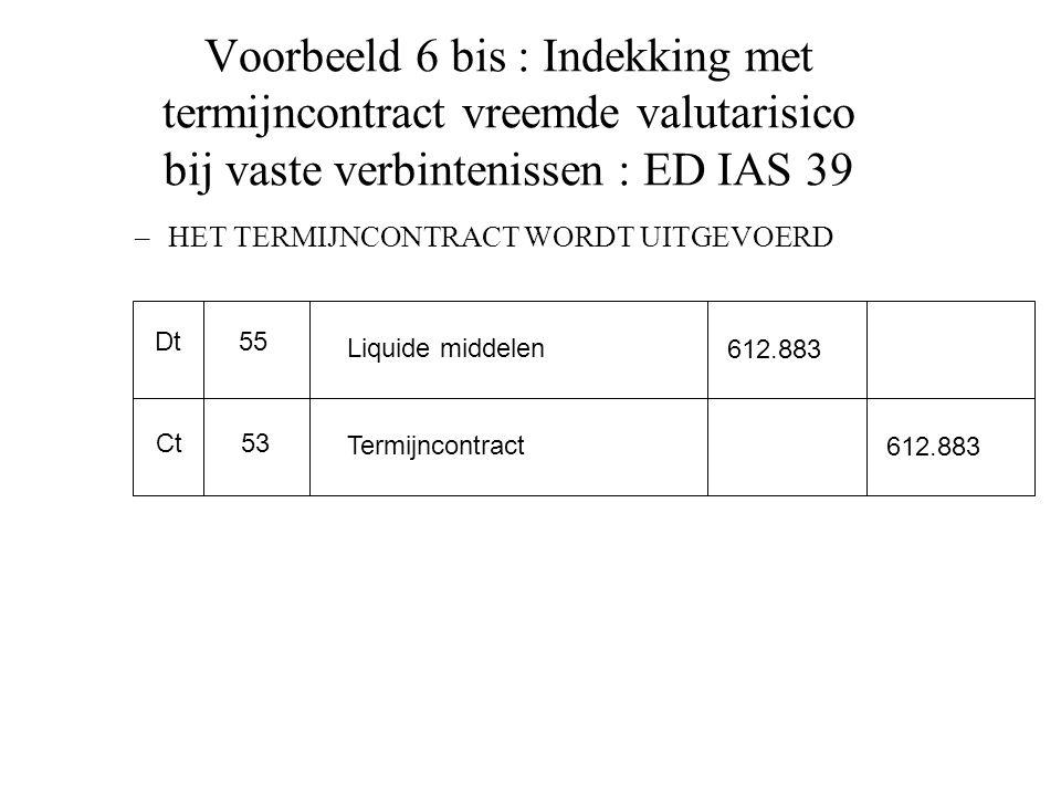 Voorbeeld 6 bis : Indekking met termijncontract vreemde valutarisico bij vaste verbintenissen : ED IAS 39 –HET TERMIJNCONTRACT WORDT UITGEVOERD Dt Ct 55 53 Liquide middelen Termijncontract 612.883