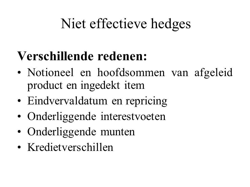 Niet effectieve hedges Verschillende redenen: Notioneel en hoofdsommen van afgeleid product en ingedekt item Eindvervaldatum en repricing Onderliggende interestvoeten Onderliggende munten Kredietverschillen