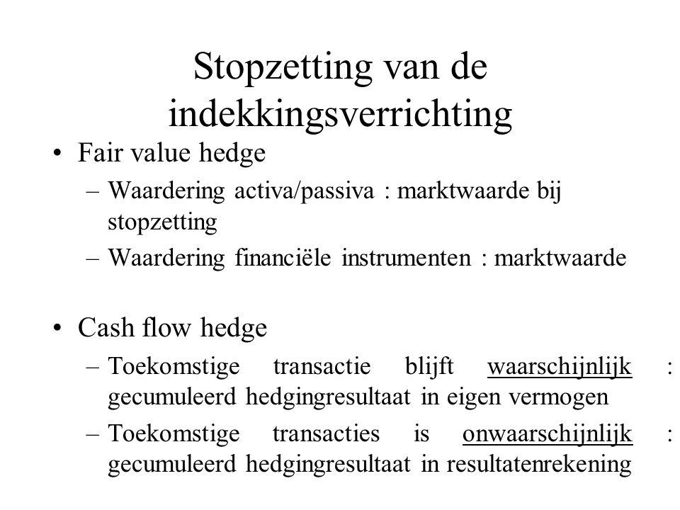 Stopzetting van de indekkingsverrichting Fair value hedge –Waardering activa/passiva : marktwaarde bij stopzetting –Waardering financiële instrumenten
