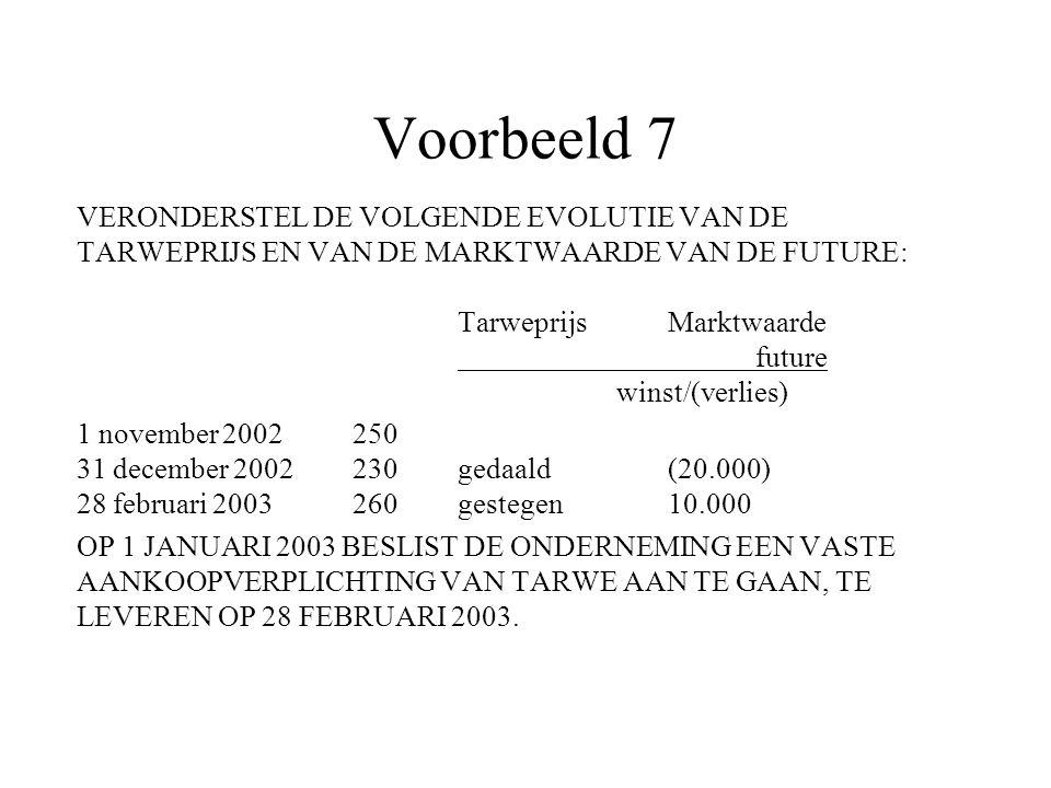 Voorbeeld 7  VERONDERSTEL DE VOLGENDE EVOLUTIE VAN DE TARWEPRIJS EN VAN DE MARKTWAARDE VAN DE FUTURE: TarweprijsMarktwaarde future winst/(verlies)  1 november 2002250 31 december 2002230 gedaald(20.000) 28 februari 2003260 gestegen10.000  OP 1 JANUARI 2003 BESLIST DE ONDERNEMING EEN VASTE AANKOOPVERPLICHTING VAN TARWE AAN TE GAAN, TE LEVEREN OP 28 FEBRUARI 2003.